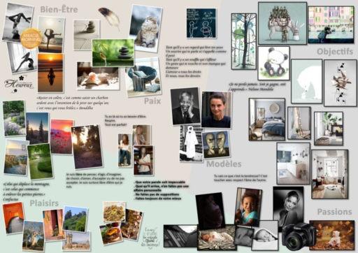 Mon tableau de visualiation - vision board - pour m'aider tous les jours à visualiser mes objectifs de réussite - Audrey Janvier
